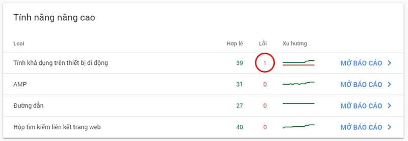 Báo cáo của Google Webmaster Tool